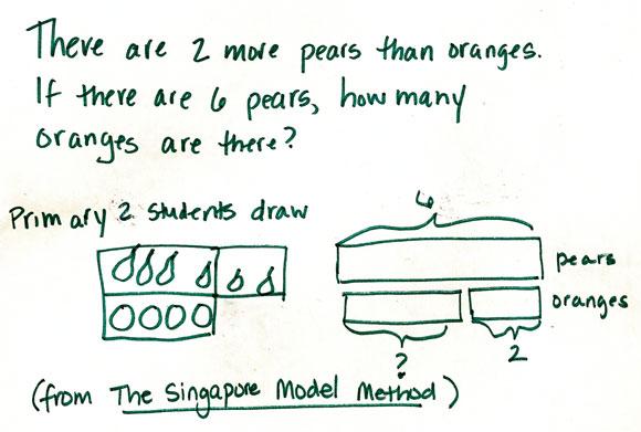 Thesis writing service singapore math